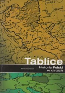 Tablice Historia Polski w datach