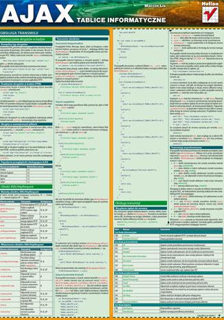 Tablice informatyczne. AJAX